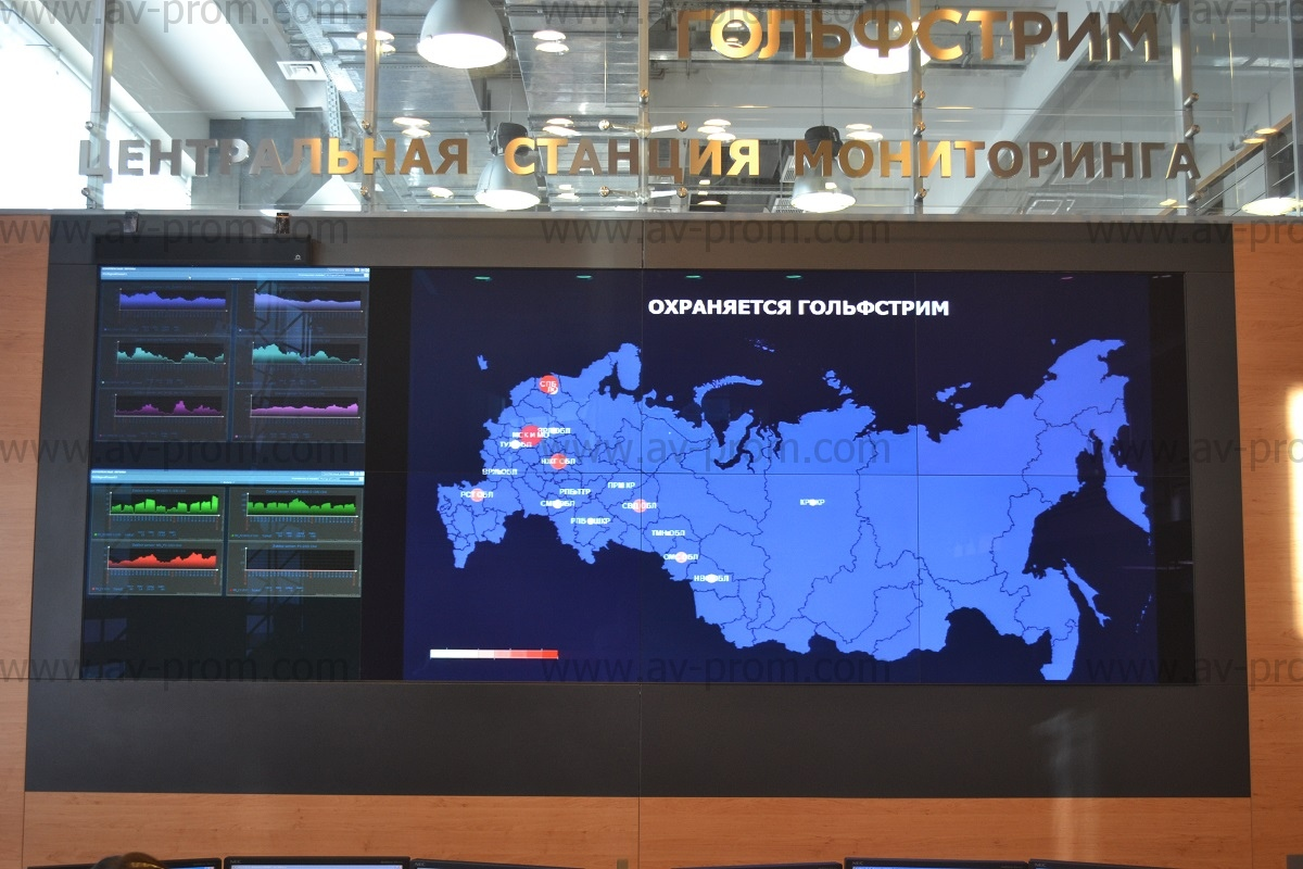 Golfstream control center videowall control system