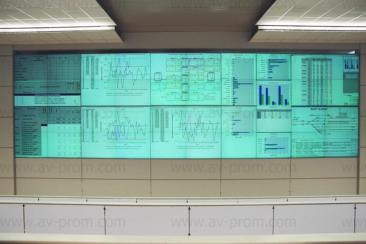 Sverdlovsk Railways Dispatching Control Center